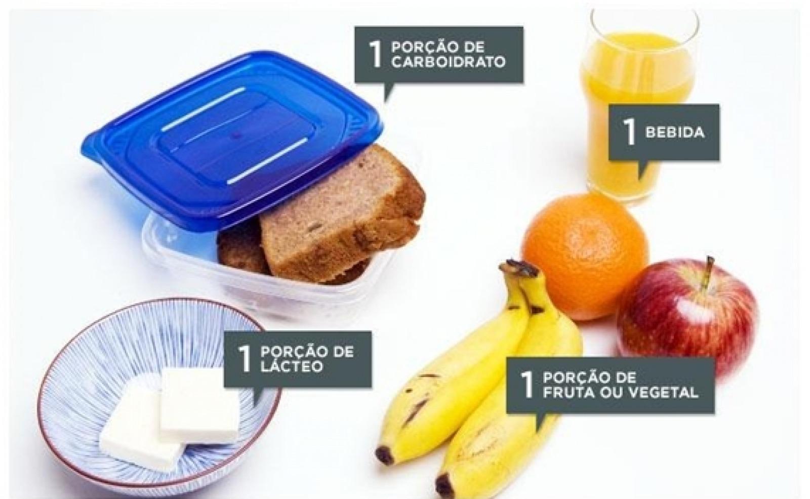 VOLTA ÀS AULAS - OPÇÕES PARA COMPOR A LANCHEIRA
